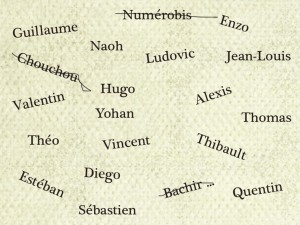 nombreux prenoms