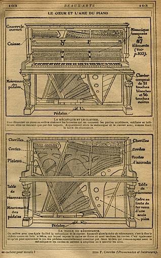 """Résultat de recherche d'images pour """"gravures accorder un piano"""""""