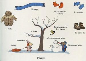hiver enfant